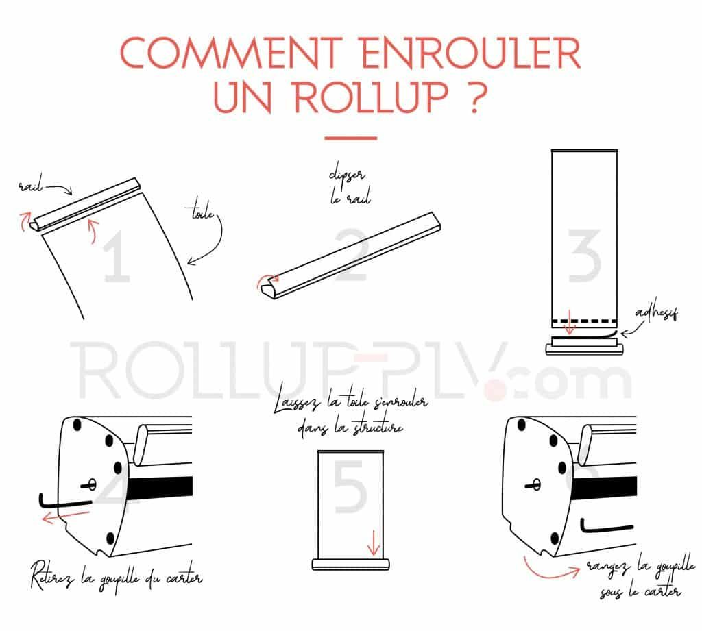 comment enrouler un roll up